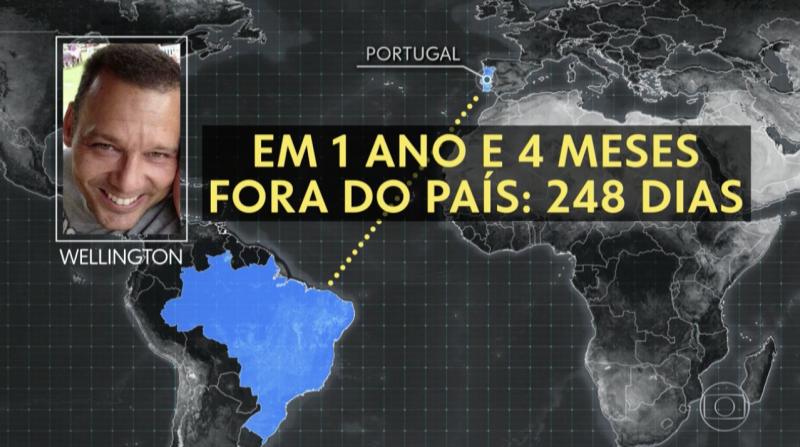 """Jornal Nacional: Assessor de Flávio Bolsonaro """"ganhou"""" R$ 86 mil em 16 meses, mas passou metade do tempo em Portugal"""