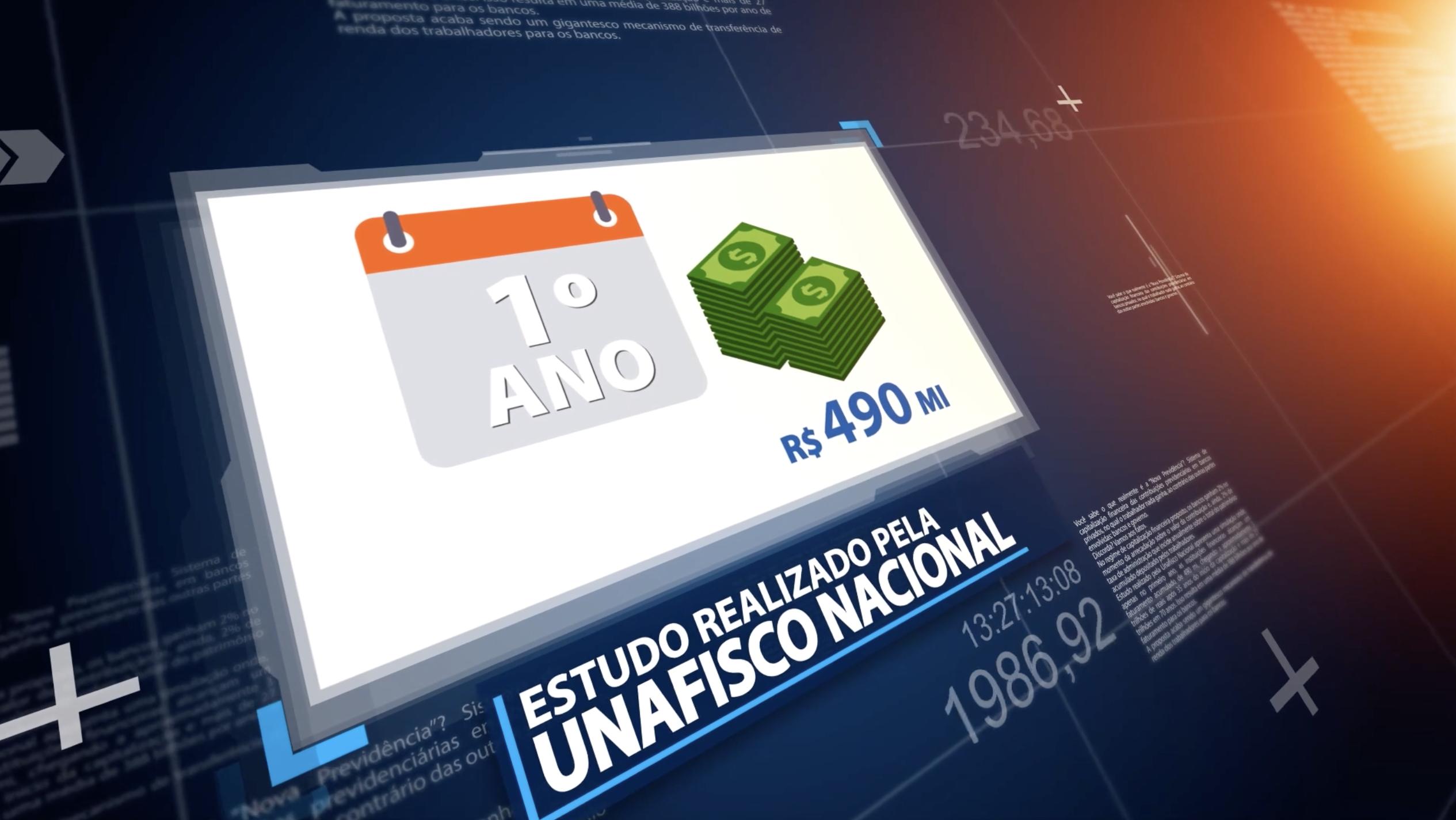Capitalização do Guedes dá R$ 3 tri aos bancos em 35 anos