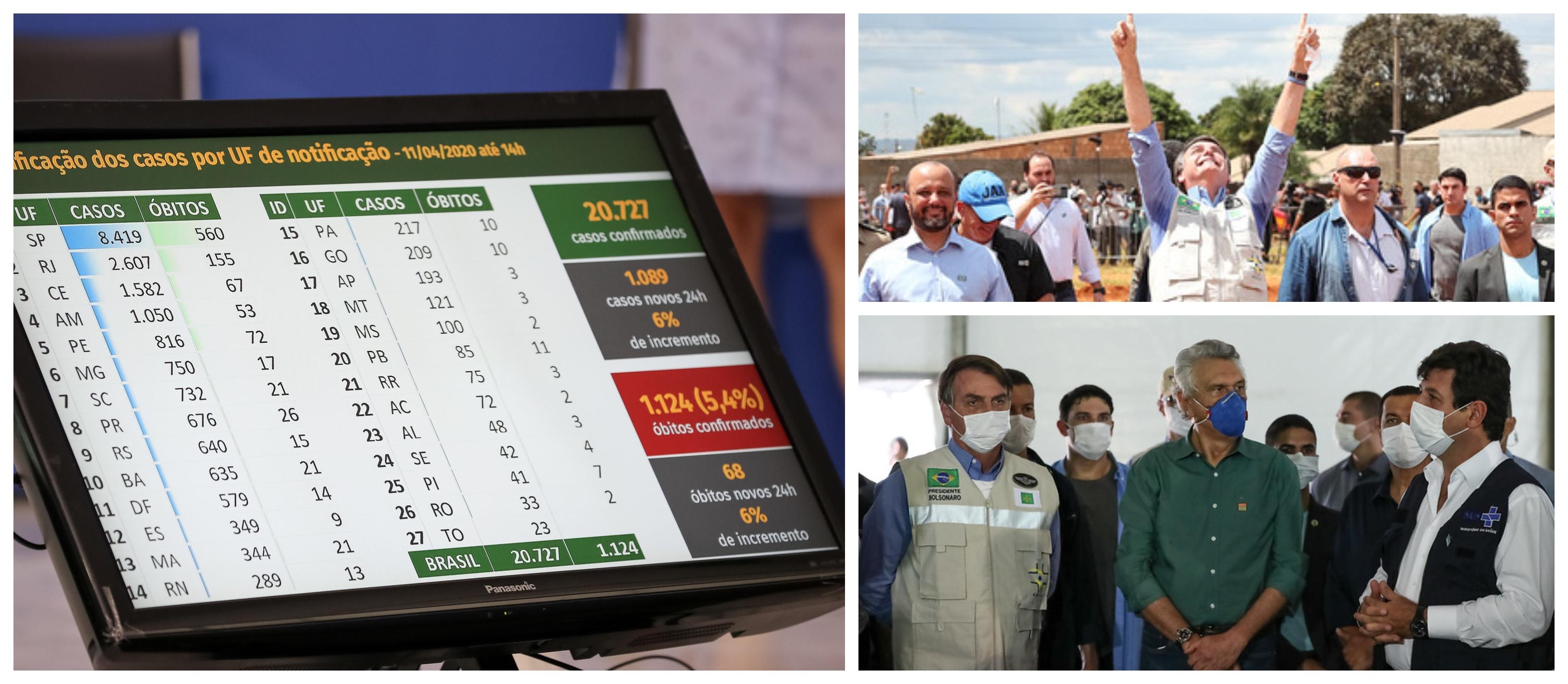 Dr. Rosinha: Ministro da Saúde e Bolsonaro não sabem o tamanho da epidemia nem das necessidades para enfrentá-la